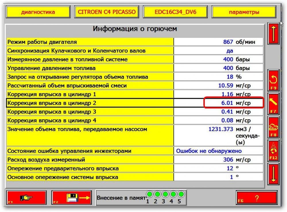 c4-pikasso_korekcija xx.jpg