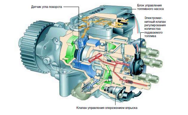 bosch-vp44-2.jpg