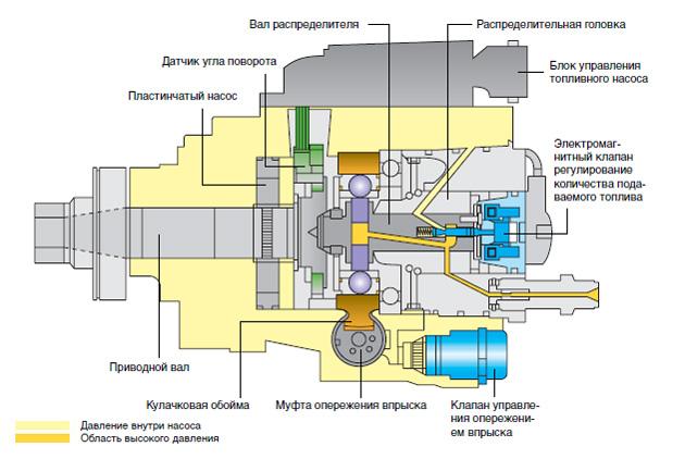 bosch-vp44-3.jpg