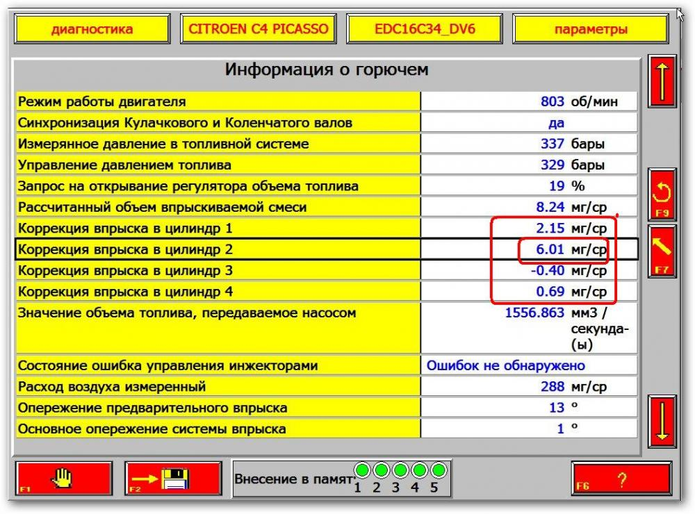 C4-PICASSO_6.01.jpg