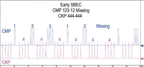 Fig-1-Early-SBEC.jpg.8c5cdb7bb2e60d2f9e81892a5df33f2f.jpg