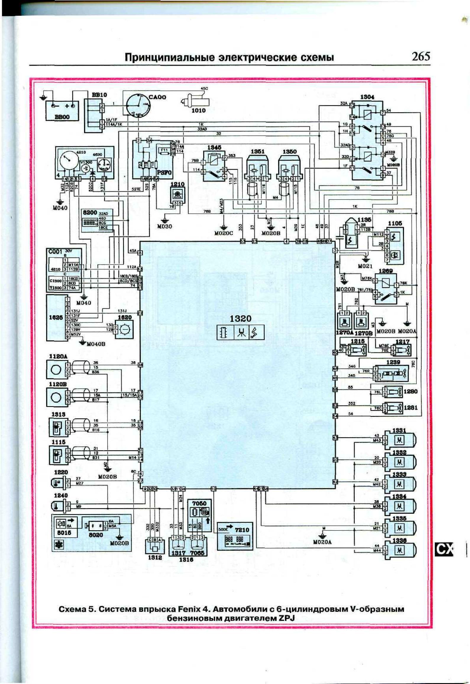 Схема двигателя пежо 605