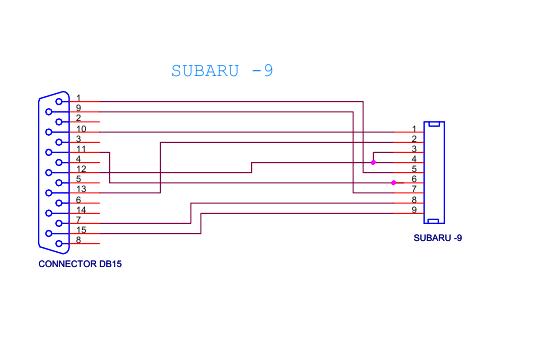 Диагностика Subaru Legacy 1998 2 5 - Subaru Legacy II