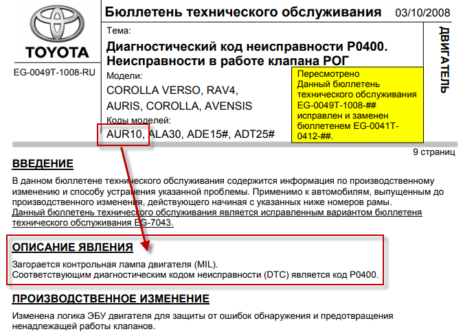 Corolla Verso (D-CAT) 2AD-FHV при прогреве P0400 - Диагностика и