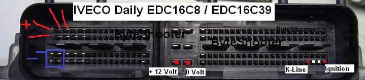 1503830134_iveco_daily_edc16c8_edc16c39.jpg.4fe865c0d97fab8f205c1ccc5668e13b.jpg