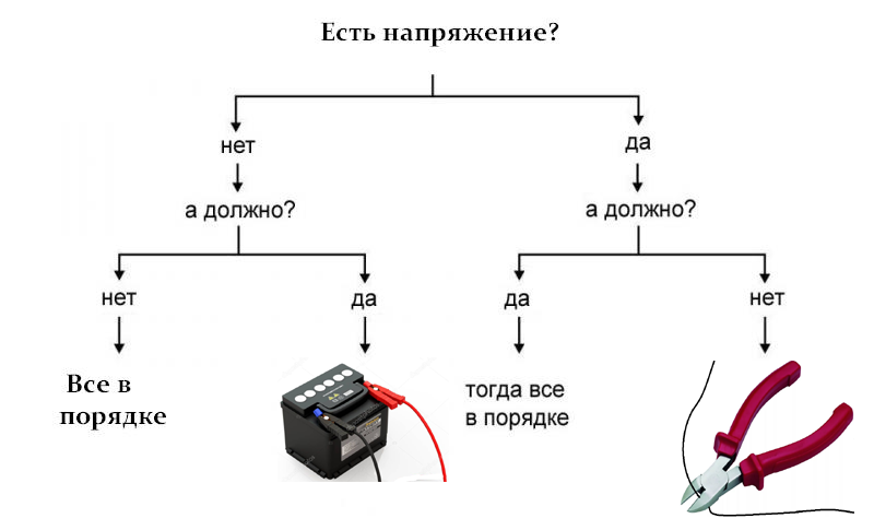 руководство электрика.png