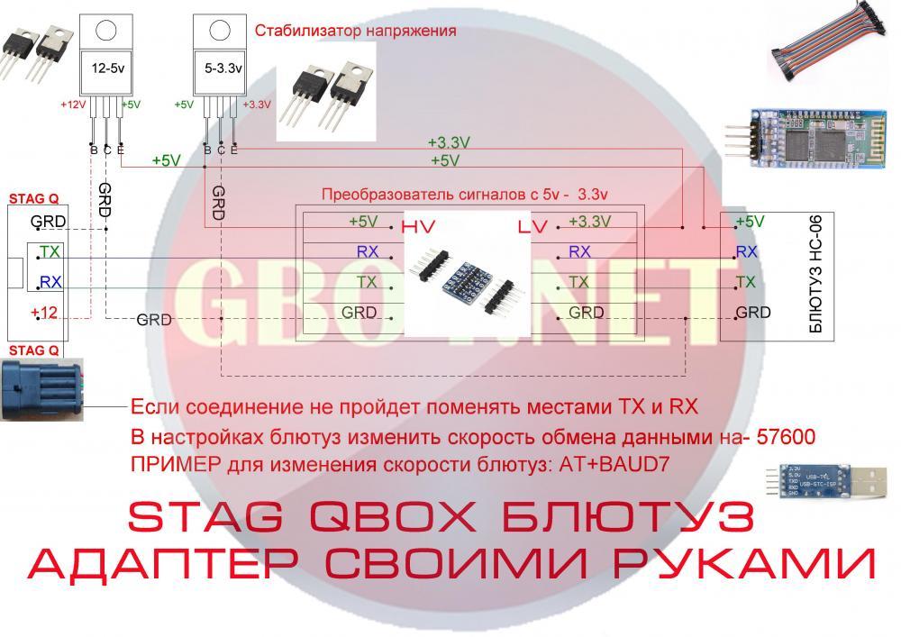 QboxFOTO.jpg