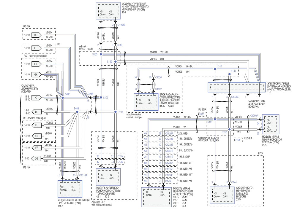 Коммуникационная сеть модулей -7-04.png