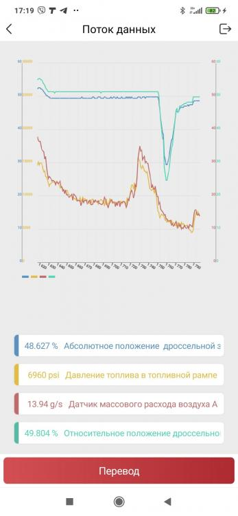 Screenshot_2021-01-10-17-19-22-319_com.us.thinkdiag.plus.jpg
