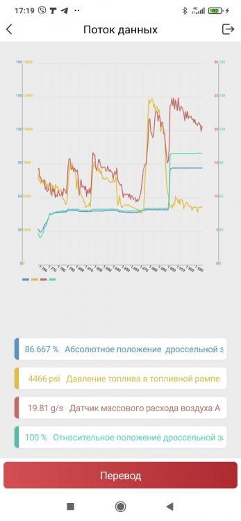Screenshot_2021-01-10-17-19-36-717_com.us.thinkdiag.plus.jpg